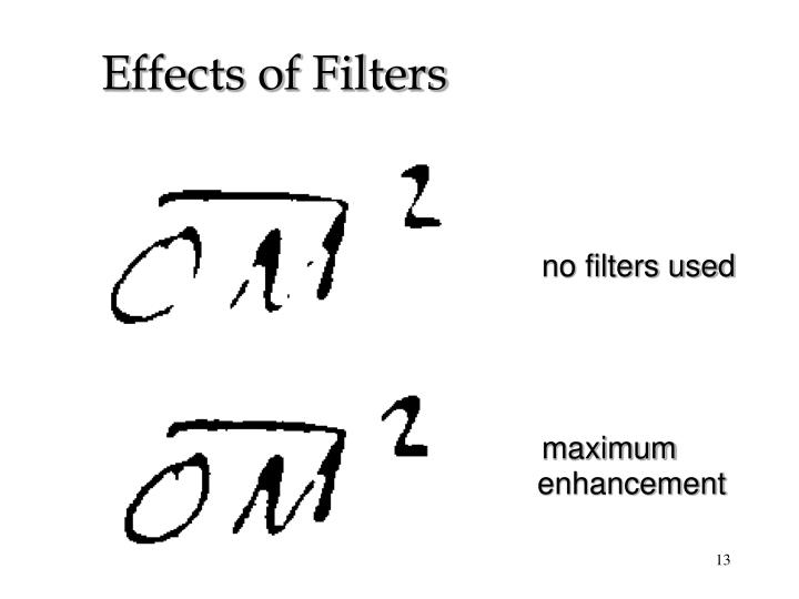 Effects of Filters