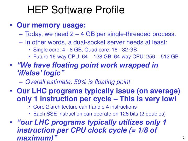 HEP Software Profile
