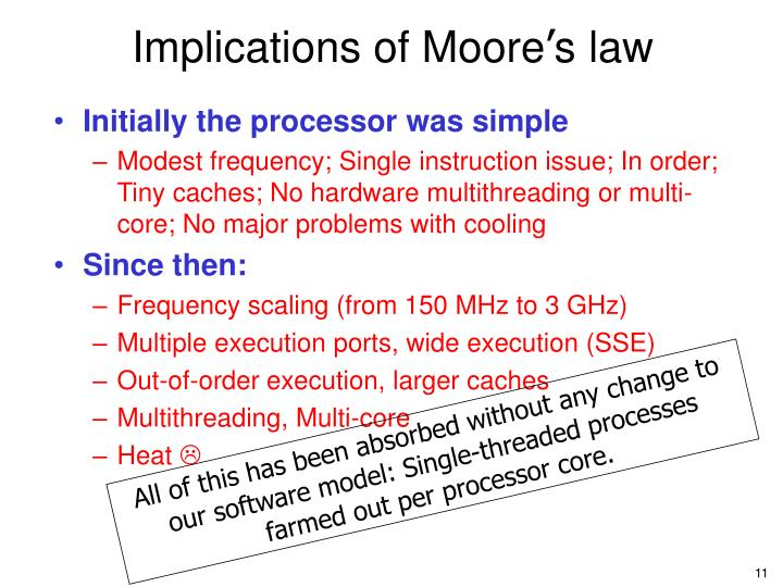 Implications of Moore