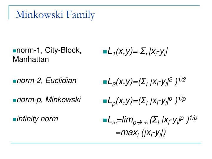 Minkowski Family