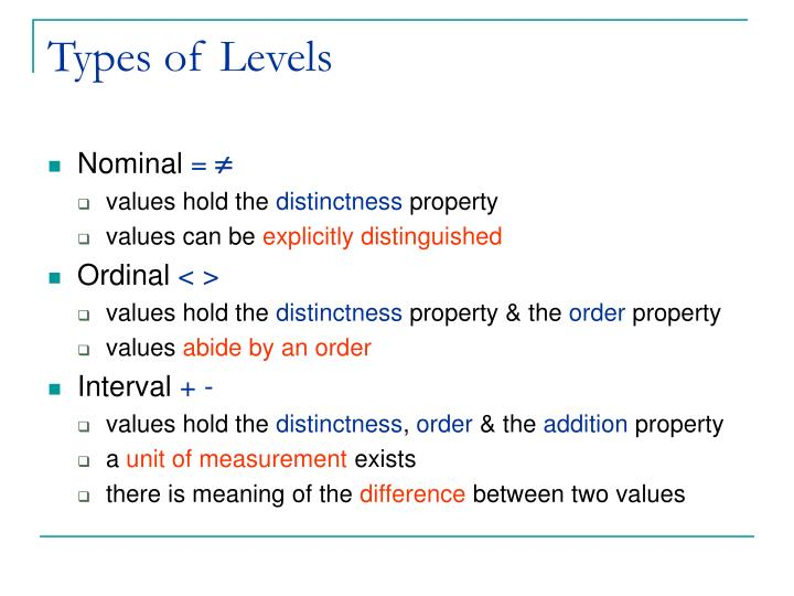 Types of Levels