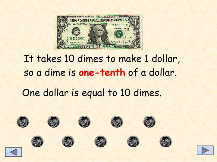 It takes 10 dimes to make 1 dollar, so a dime is