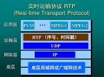 rtp real time transport protocol