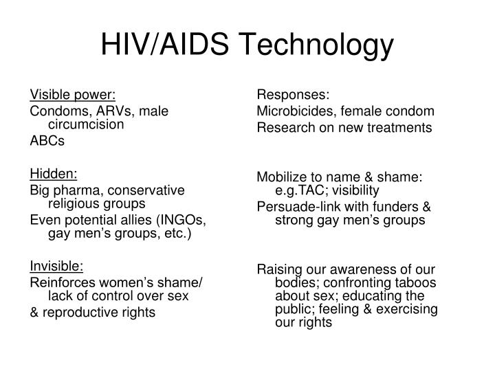 HIV/AIDS Technology