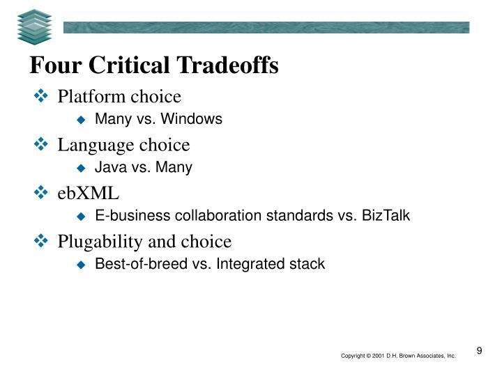 Four Critical Tradeoffs