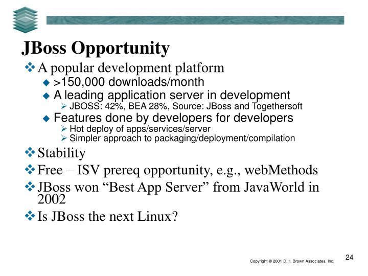 JBoss Opportunity