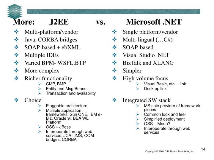 Multi-platform/vendor