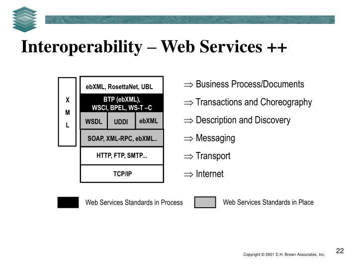 Interoperability – Web Services ++