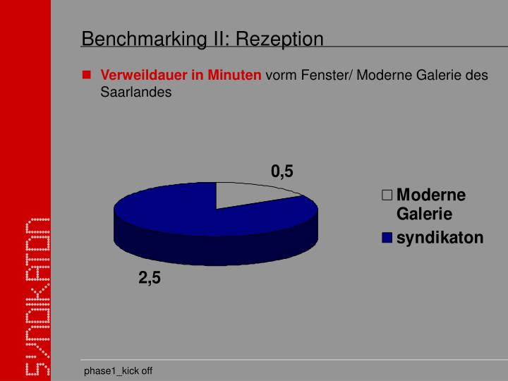 Benchmarking II: Rezeption