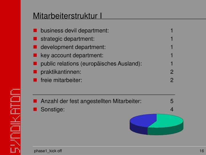 Mitarbeiterstruktur I