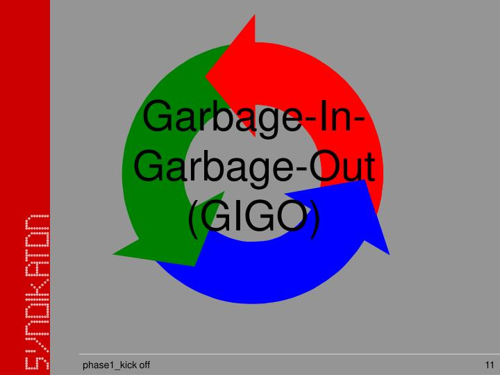 Garbage-In-Garbage-Out (GIGO)