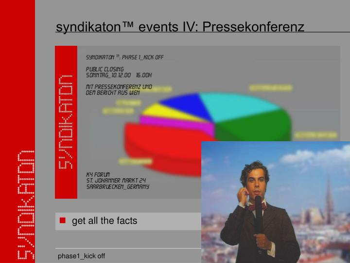 syndikaton™ events IV: Pressekonferenz