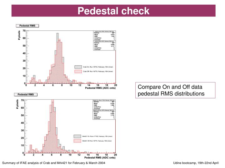 Pedestal check