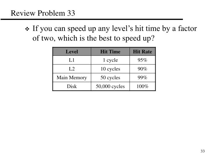 If you can speed up any level's hit time by a factor of two, which is the best to speed up?