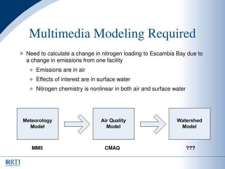 Multimedia Modeling Required