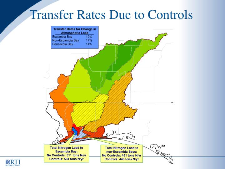 Transfer Rates Due to Controls