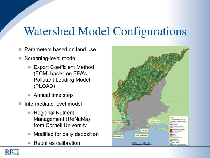 Watershed Model Configurations