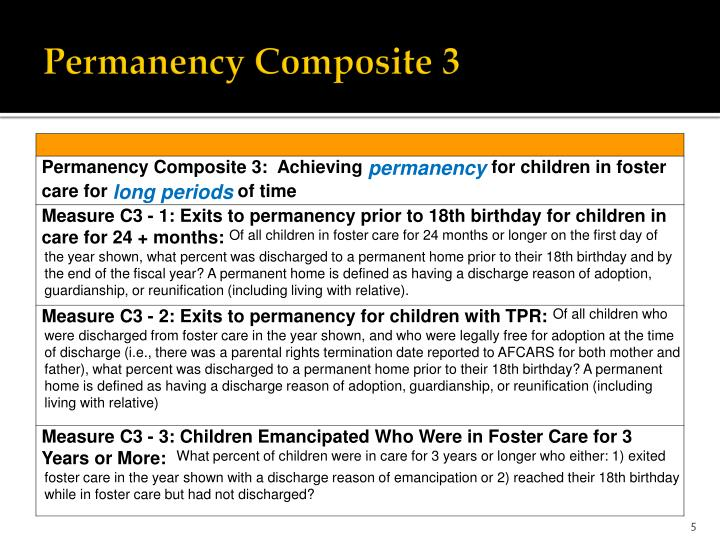Permanency Composite 3