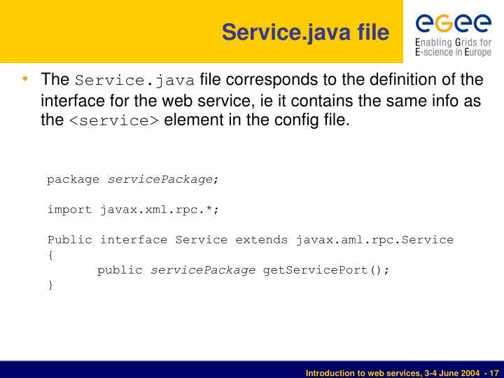 Service.java file