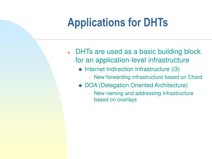 Applications for DHTs