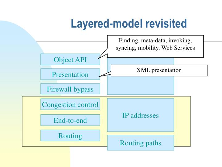 Layered-model revisited