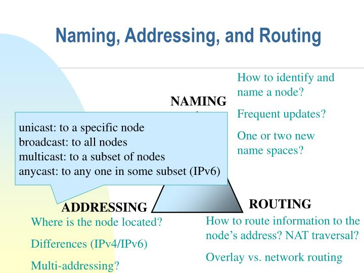 Naming, Addressing, and Routing
