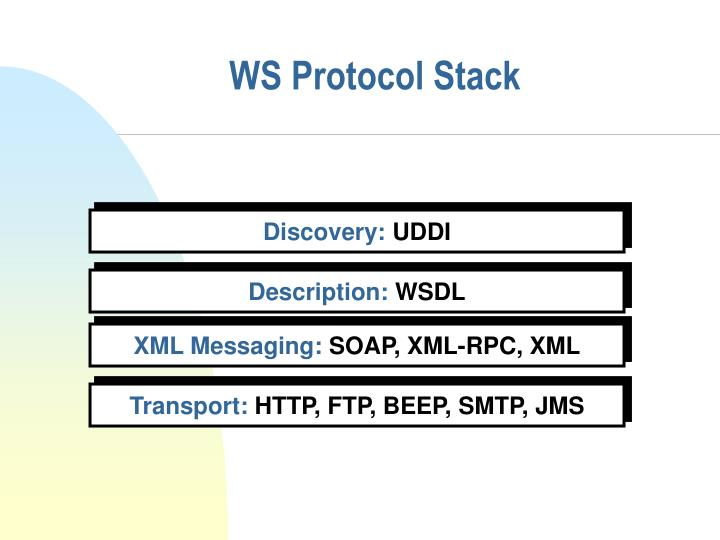 WS Protocol Stack