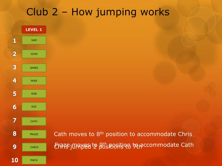 Club 2 – How jumping works