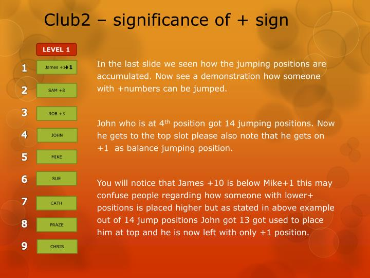 Club2 – significance of + sign