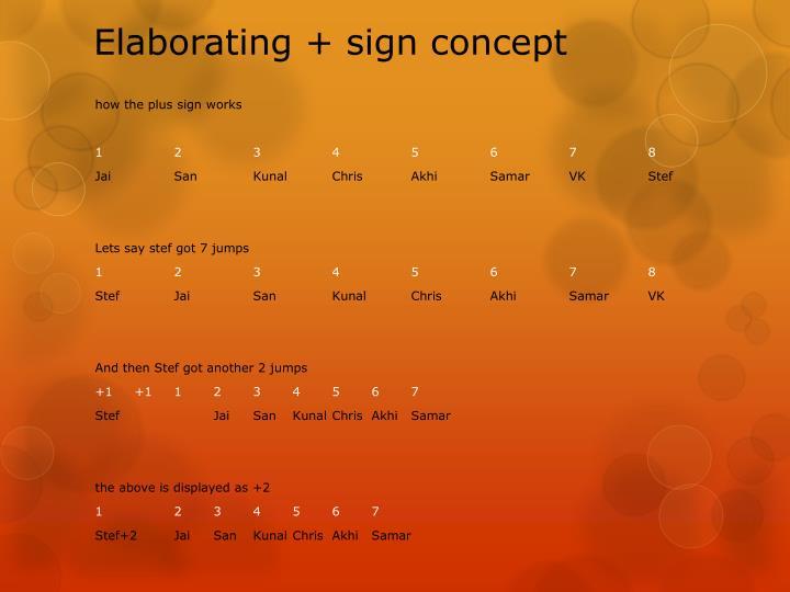 Elaborating + sign concept