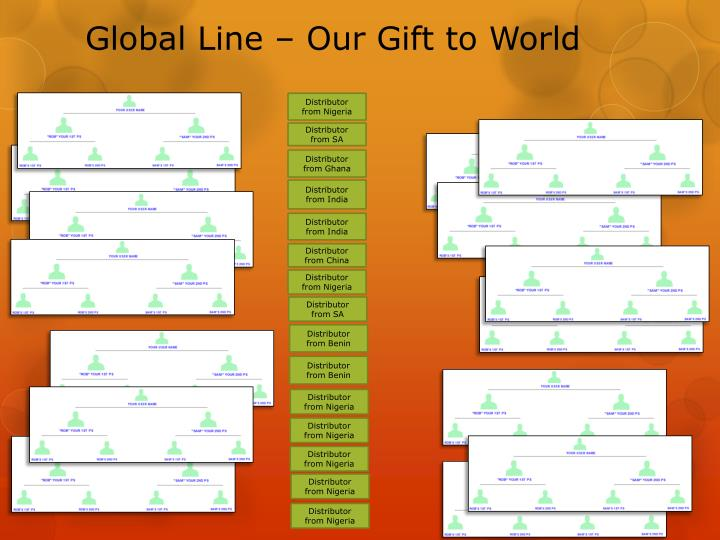 Global Line – Our Gift to World