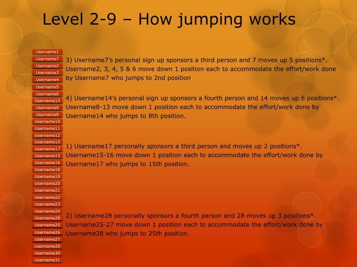 Level 2-9 – How