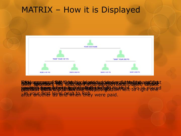 MATRIX – How