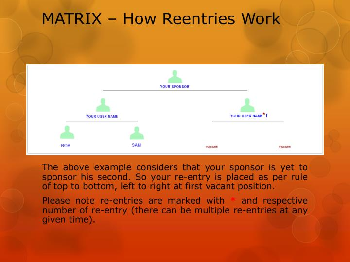 MATRIX – How Reentries Work