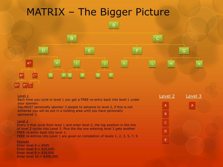 MATRIX – The Bigger Picture