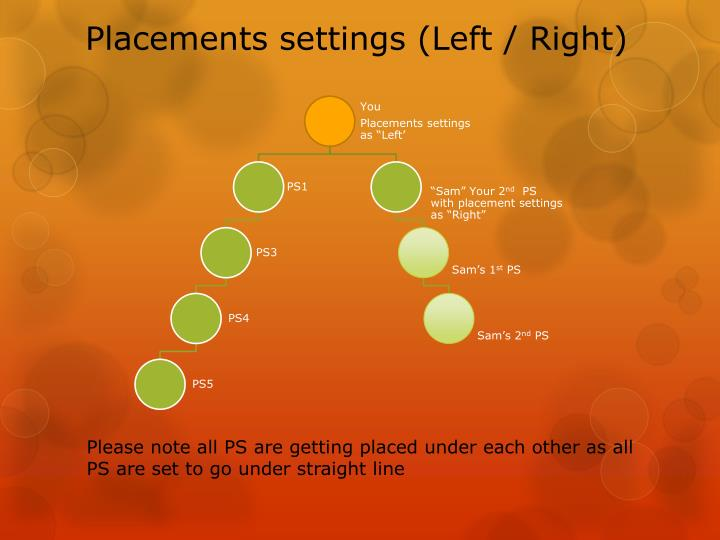 Placements settings (Left / Right)