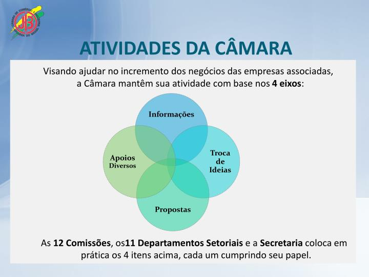 ATIVIDADES DA CÂMARA