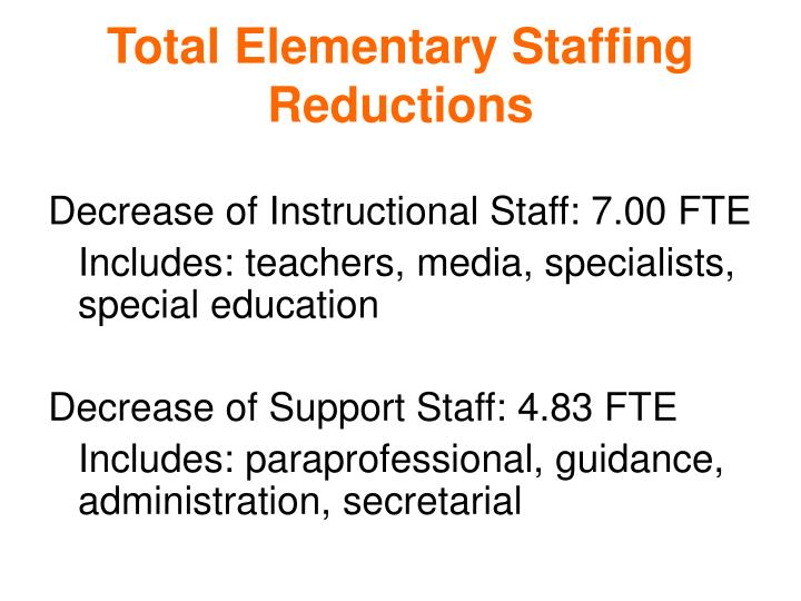 Total Elementary Staffing Reductions