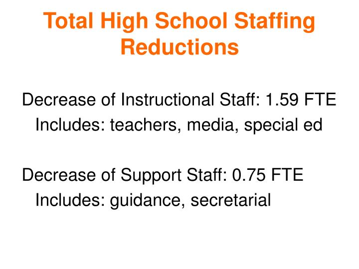 Total High School Staffing Reductions
