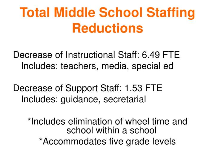 Total Middle School Staffing Reductions