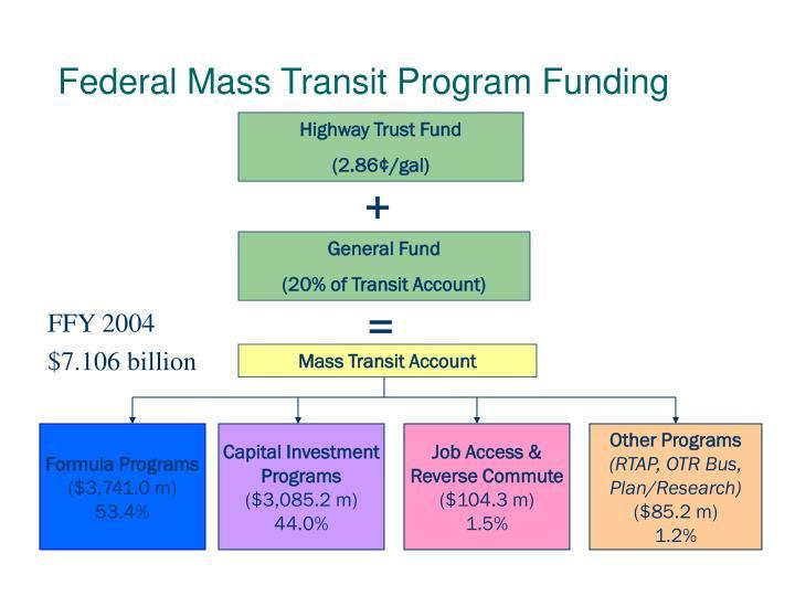 Federal Mass Transit Program Funding