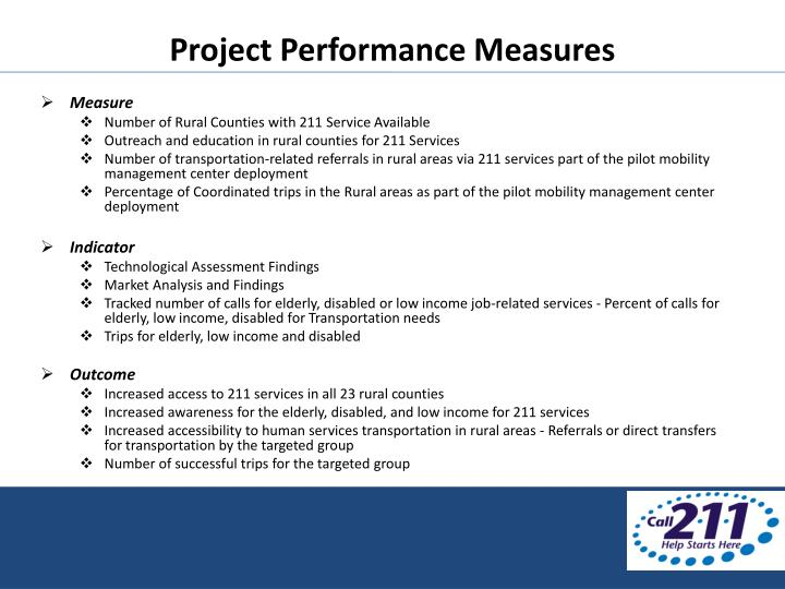 measures of performance and measures of