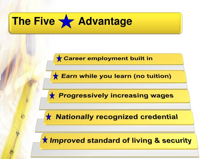The Five        Advantage
