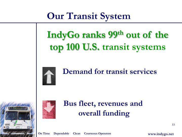 Our Transit System