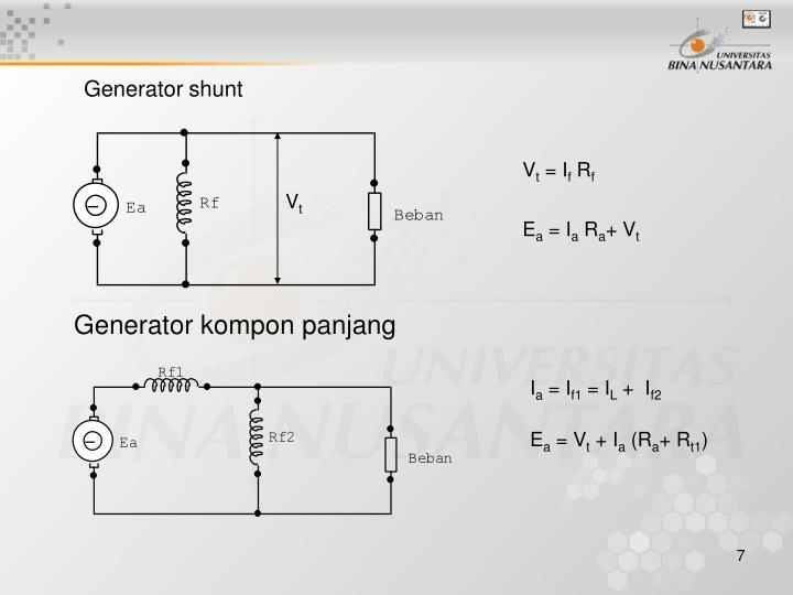 Generator shunt