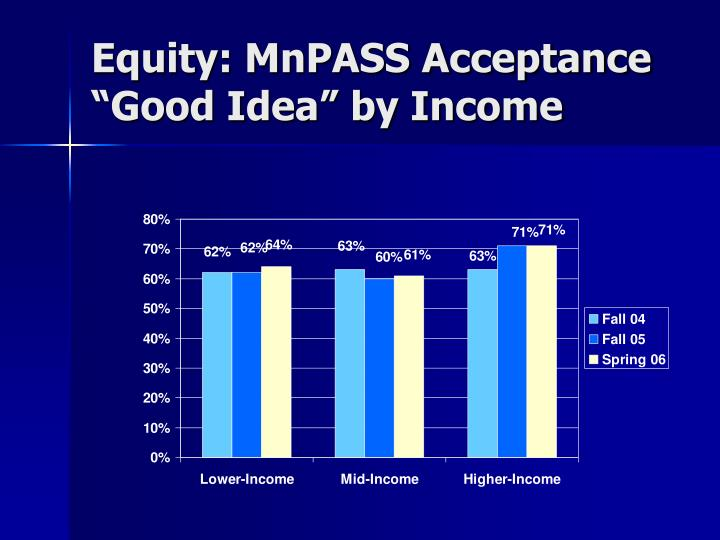 Equity: MnPASS Acceptance