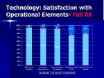 technology satisfaction with operational elements fall 05