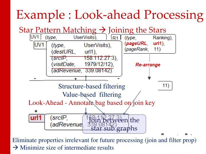 Example : Look-ahead Processing