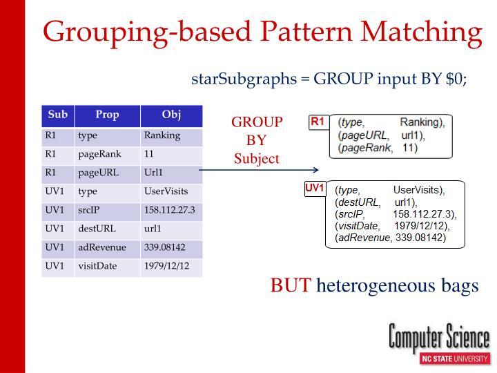 Grouping-based Pattern Matching
