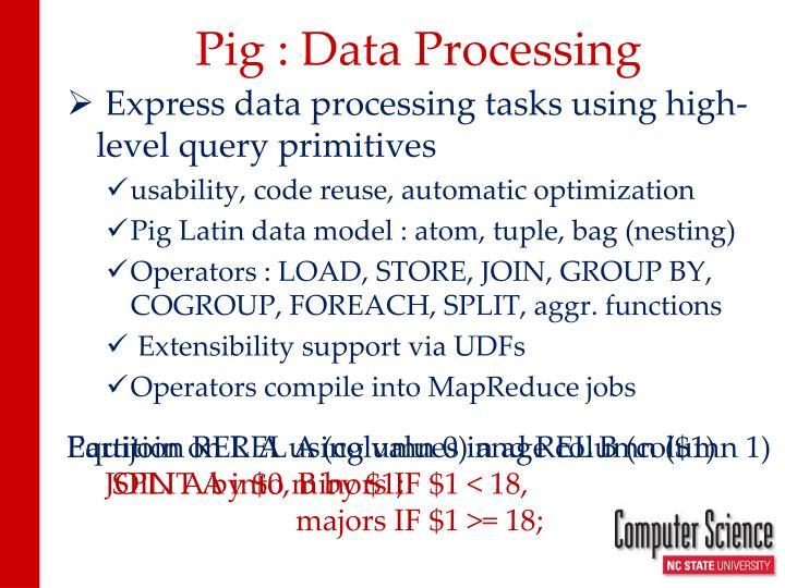Pig : Data Processing